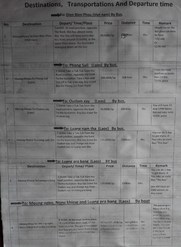 horaires de bus muang khua vers Dien Bien Phu, Phongsali, Oudom Xay, Luang Paabang et luang nam tha